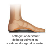 Footlogics